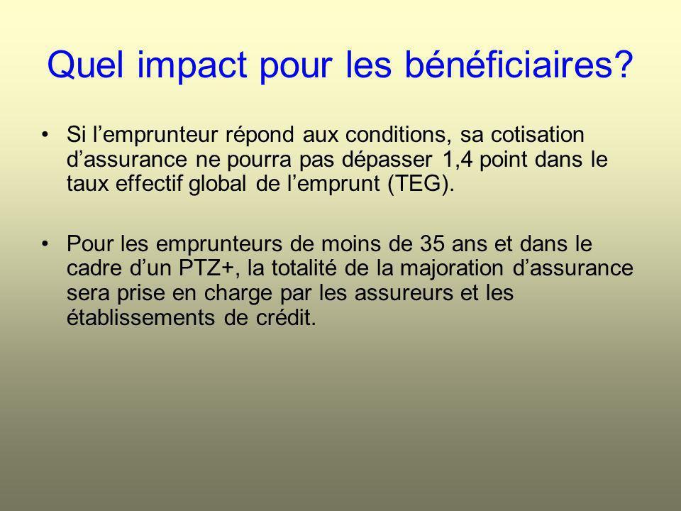 Quel impact pour les bénéficiaires? Si lemprunteur répond aux conditions, sa cotisation dassurance ne pourra pas dépasser 1,4 point dans le taux effec