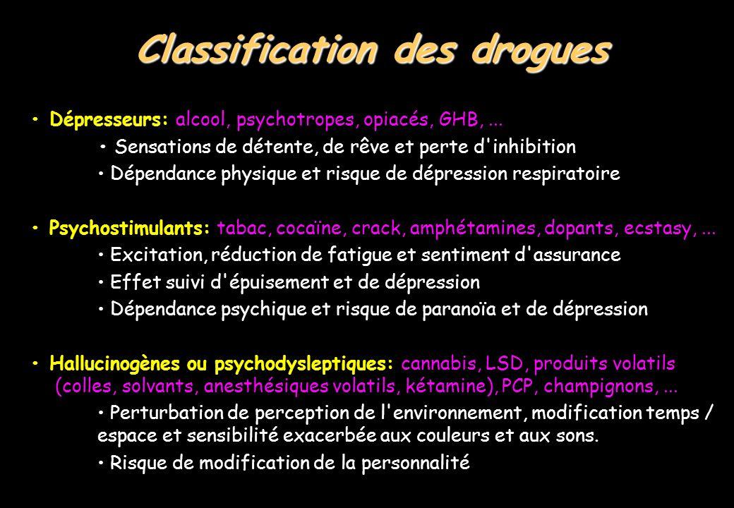 Classification des drogues Dépresseurs: alcool, psychotropes, opiacés, GHB,...