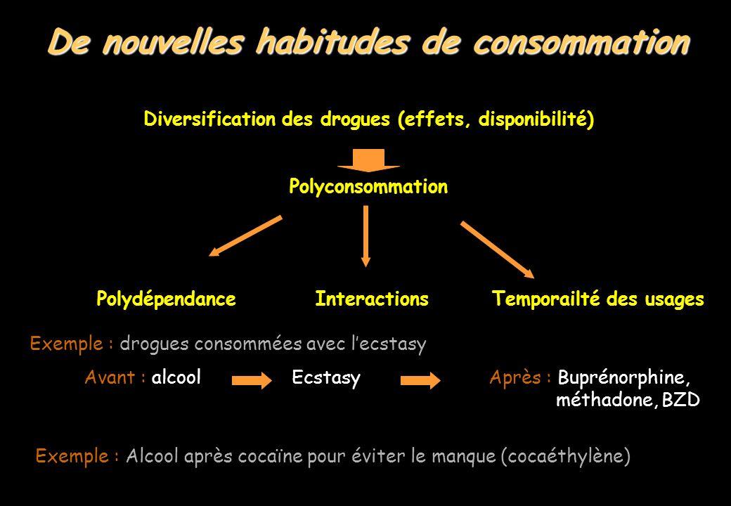 Fatal Non Fatal Intoxications aux opiacés/opioïdes Gueye P.
