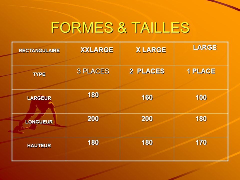 FORMES & TAILLES RECTANGULAIRE XXLARGE XXLARGE X LARGE X LARGE LARGE LARGE TYPE 3 PLACES 2 PLACES 1 PLACE LARGEUR180160100 LONGUEUR200200180 HAUTEUR18