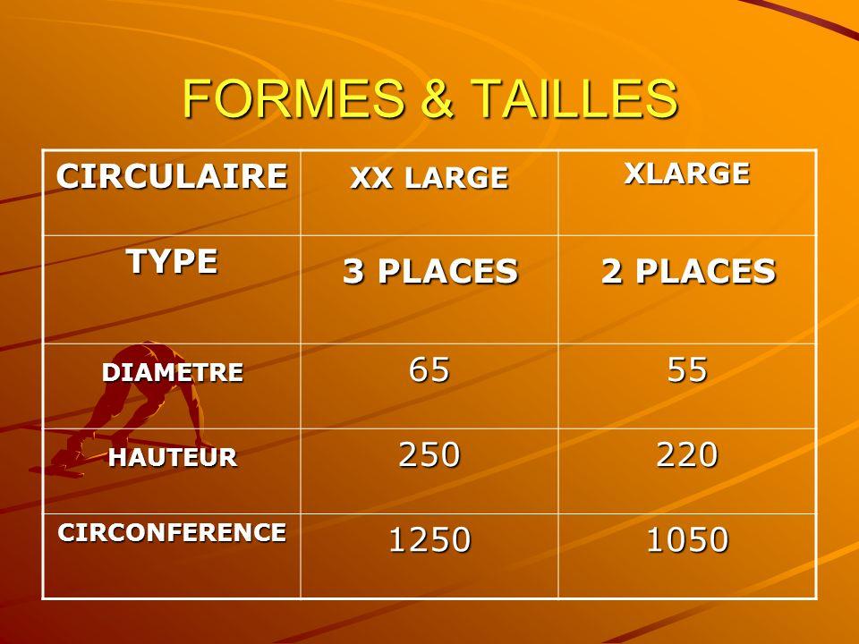 FORMES & TAILLES CIRCULAIRE XX LARGE XLARGE TYPE 3 PLACES 2 PLACES DIAMETRE6555 HAUTEUR250220 CIRCONFERENCE12501050