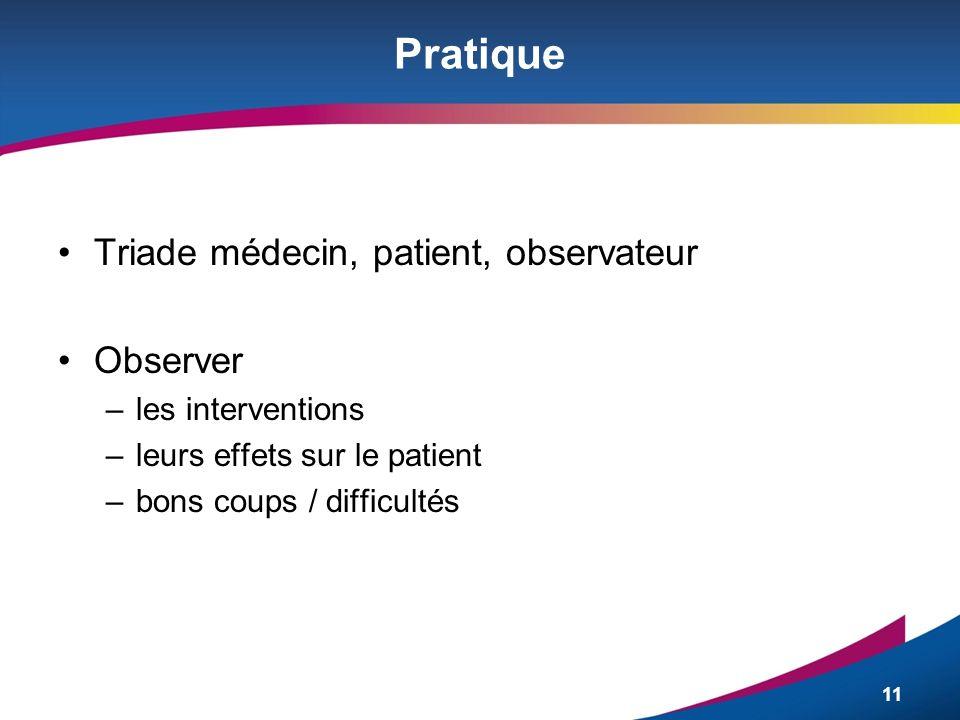 11 Pratique Triade médecin, patient, observateur Observer –les interventions –leurs effets sur le patient –bons coups / difficultés