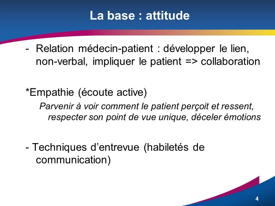 4 La base : attitude -Relation médecin-patient : développer le lien, non-verbal, impliquer le patient => collaboration *Empathie (écoute active) Parve