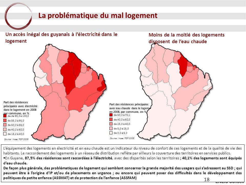 La problématique du mal logement Un accès inégal des guyanais à lélectricité dans le logement Moins de la moitié des logements disposent de leau chaud