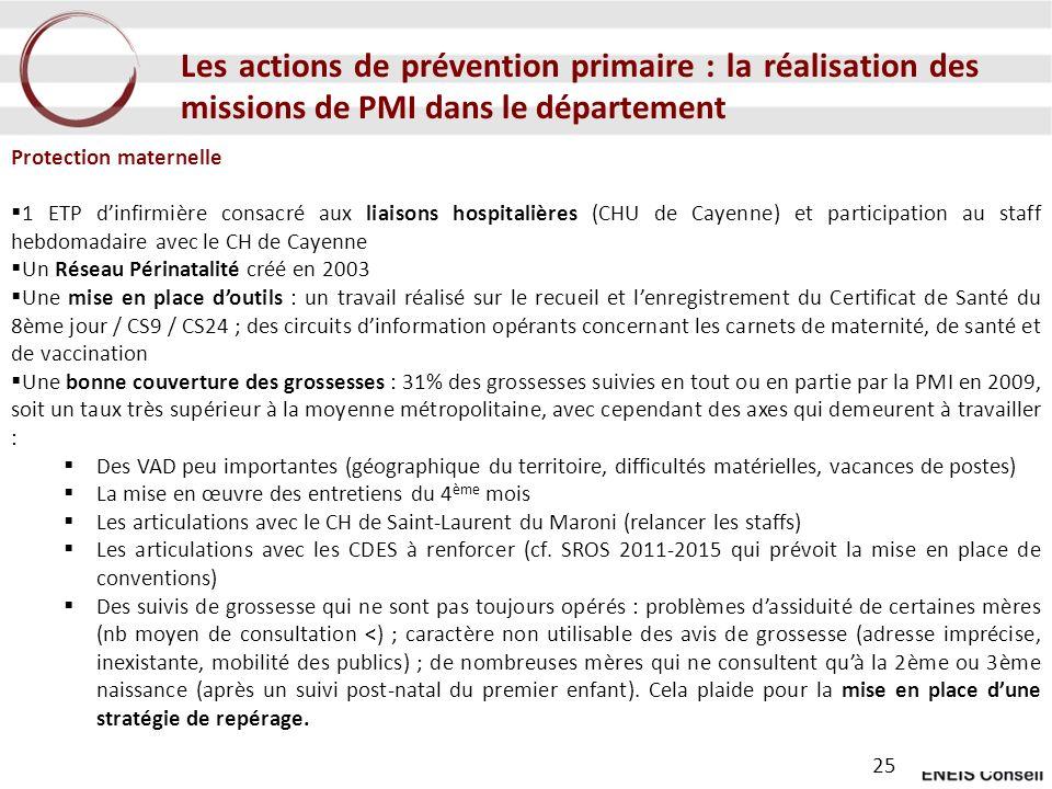Protection maternelle 1 ETP dinfirmière consacré aux liaisons hospitalières (CHU de Cayenne) et participation au staff hebdomadaire avec le CH de Caye