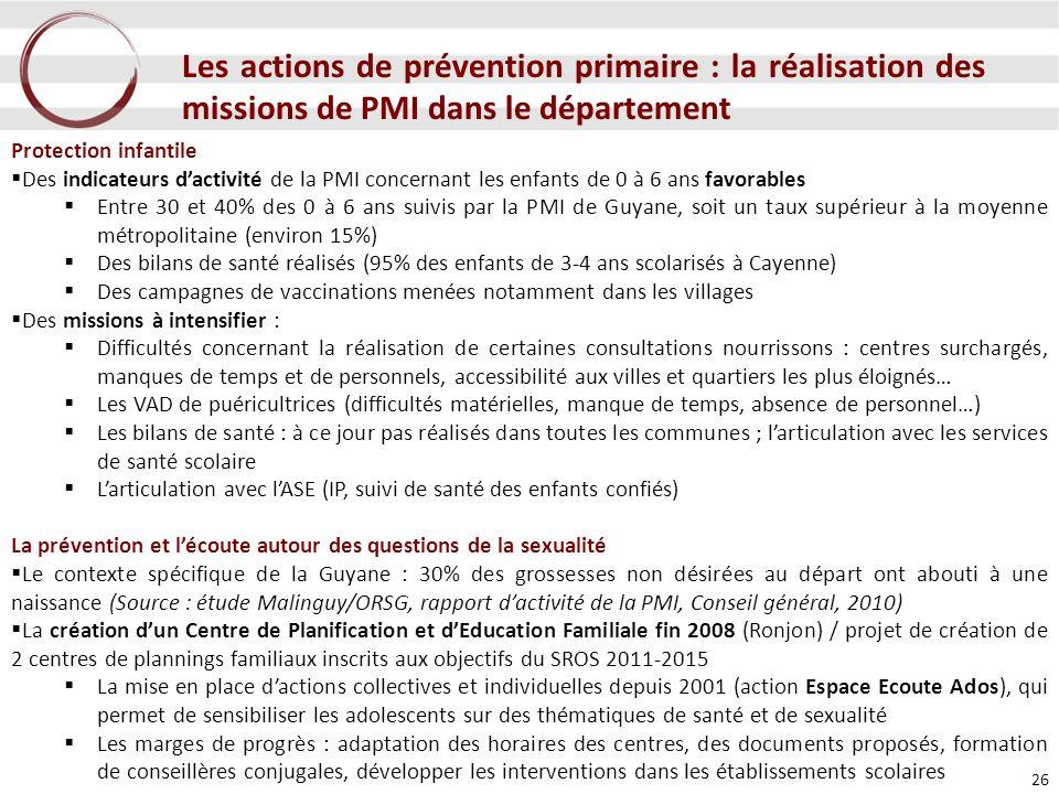 Protection infantile Des indicateurs dactivité de la PMI concernant les enfants de 0 à 6 ans favorables Entre 30 et 40% des 0 à 6 ans suivis par la PM