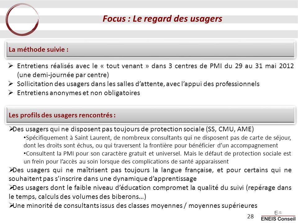 Focus : Le regard des usagers Entretiens réalisés avec le « tout venant » dans 3 centres de PMI du 29 au 31 mai 2012 (une demi-journée par centre) Sol
