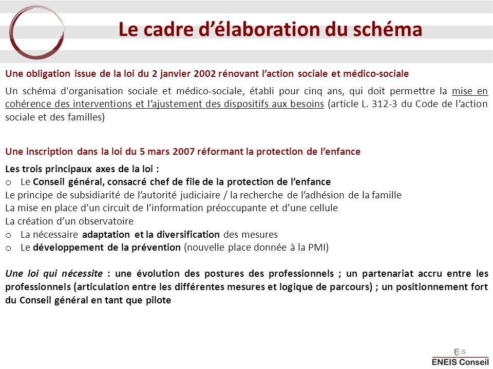 Le cadre délaboration du schéma Une obligation issue de la loi du 2 janvier 2002 rénovant laction sociale et médico-sociale Un schéma d'organisation s