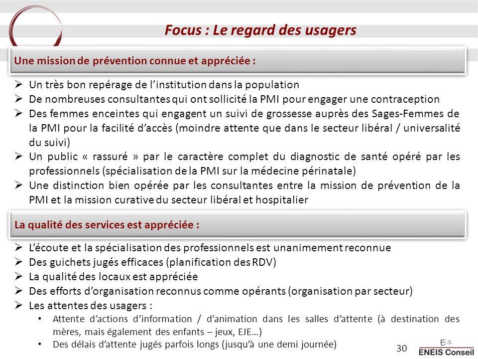 Focus : Le regard des usagers 30 Une mission de prévention connue et appréciée : Un très bon repérage de linstitution dans la population De nombreuses