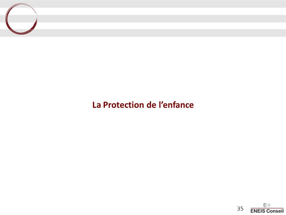 La Protection de lenfance 35