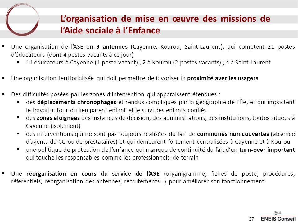 Une organisation de lASE en 3 antennes (Cayenne, Kourou, Saint-Laurent), qui comptent 21 postes déducateurs (dont 4 postes vacants à ce jour) 11 éduca