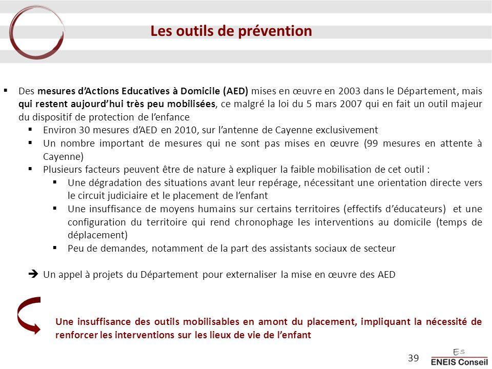 Des mesures dActions Educatives à Domicile (AED) mises en œuvre en 2003 dans le Département, mais qui restent aujourdhui très peu mobilisées, ce malgr