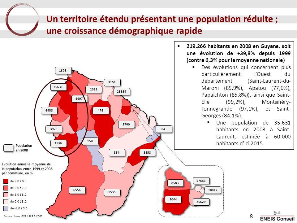Un département atypique du fait de prévisions dévolutions démographiques très importantes Des prévisions INSEE qui laissent apparaitre dici 2040 une croissance annuelle moyenne de la population de 3,1%, portant la population à 574 000 habitants en 2040 (soit + 169 dévolution en moins de 30 ans) La guyane, la région la plus peuplée des départements antillo-guyanais à partir de 2030 Un département qui sera toujours caractérisé par la jeunesse de sa population dici 2040 (âge moyen : 30 ans, contre 43 pour la moyenne nationale), malgré un poids des personnes de plus de 60 ans en augmentation (2 fois plus important en 2040 quen 2007).