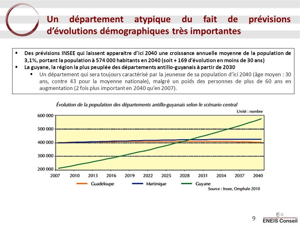 Un département atypique du fait de prévisions dévolutions démographiques très importantes Des prévisions INSEE qui laissent apparaitre dici 2040 une c