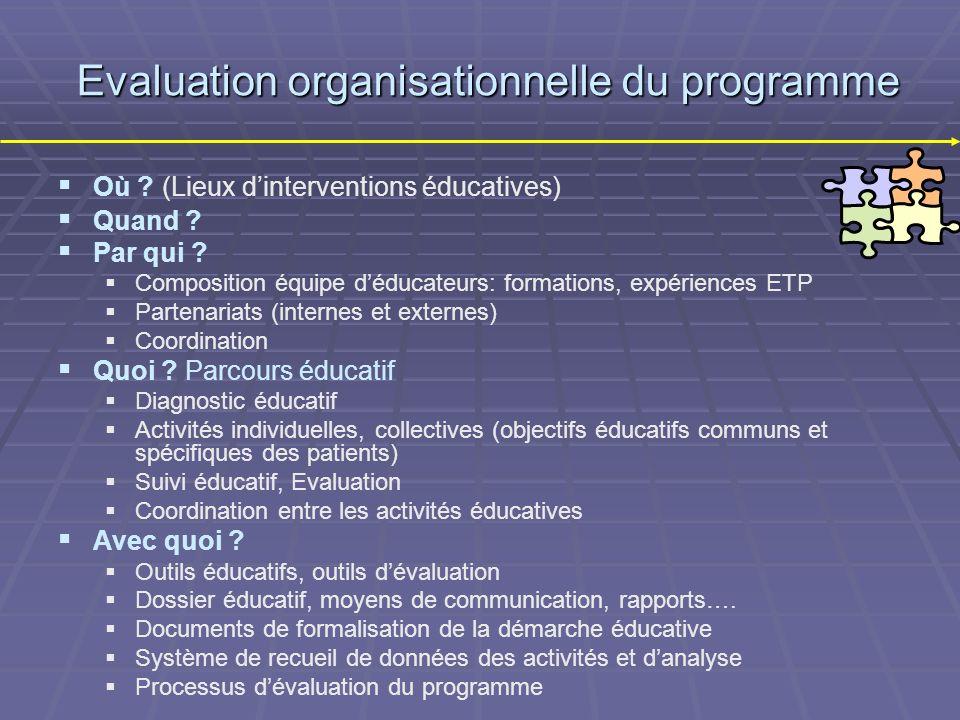 Dimensions de lévaluation formative Evaluation de la pertinence: besoins et objectifs Evaluation de la pertinence: besoins et objectifs Evaluation org