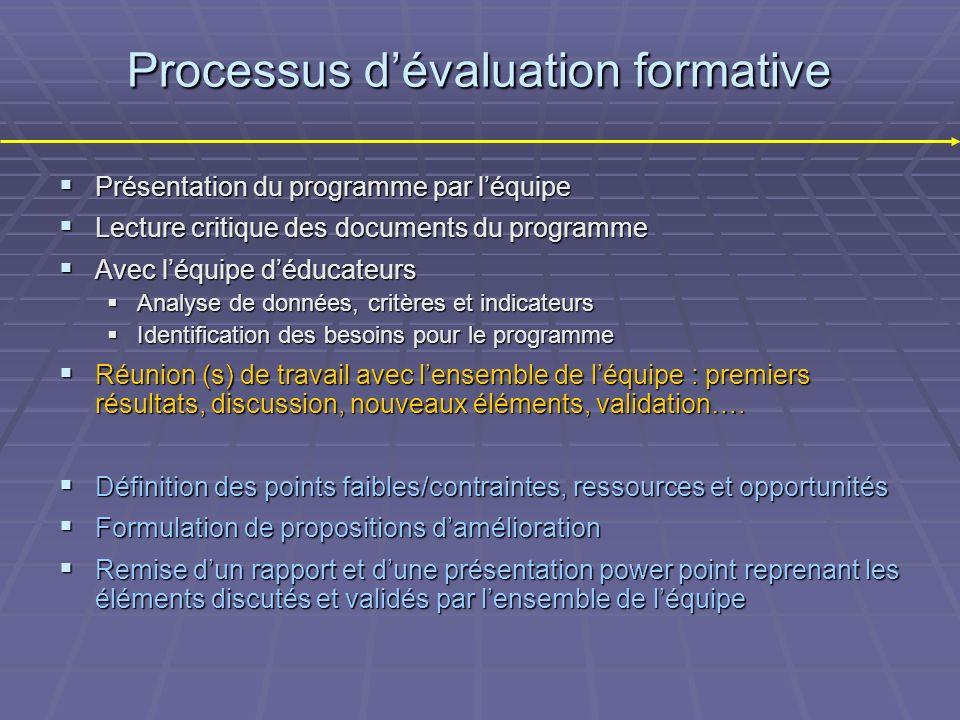 Programme BIOCARDS Clinique des Pins Francs, Bordeaux Caudéran 12 octobre 2010, 30 novembre 2010, 1 er février 2011 Education Thérapeutique Améliorati