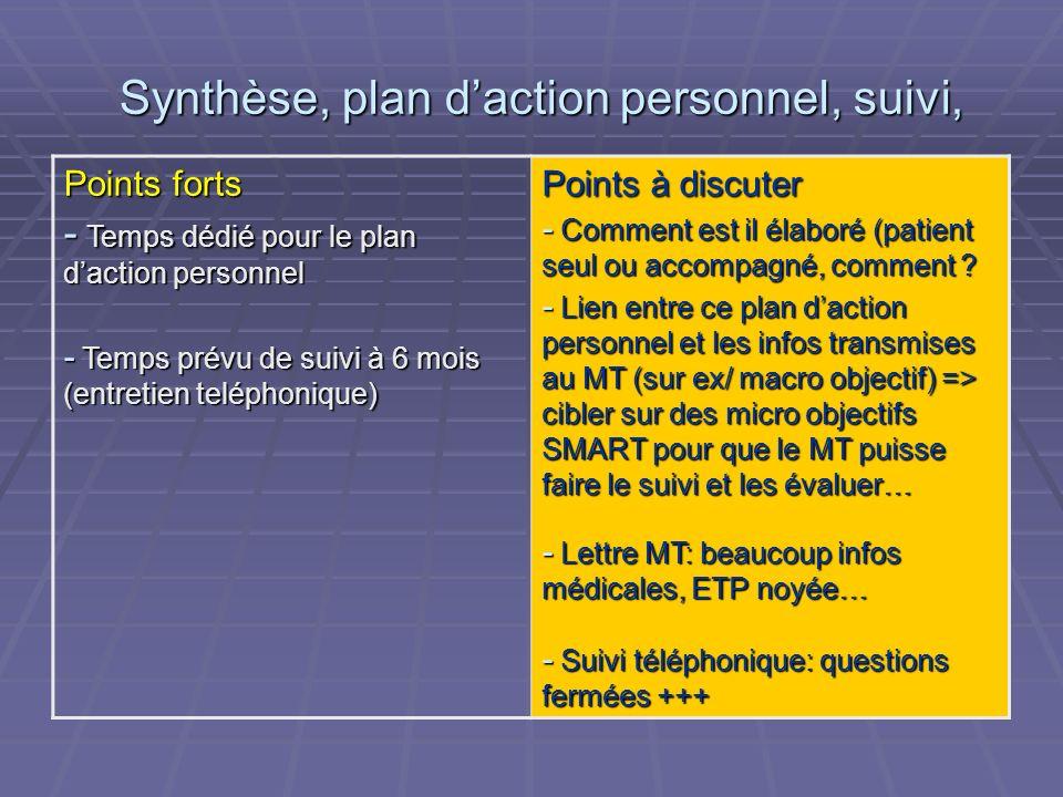 Planification Points forts - Alternance de séances individuelles et collectives - Intervention de divers intervenants - Temps prévu pour le plan dacti