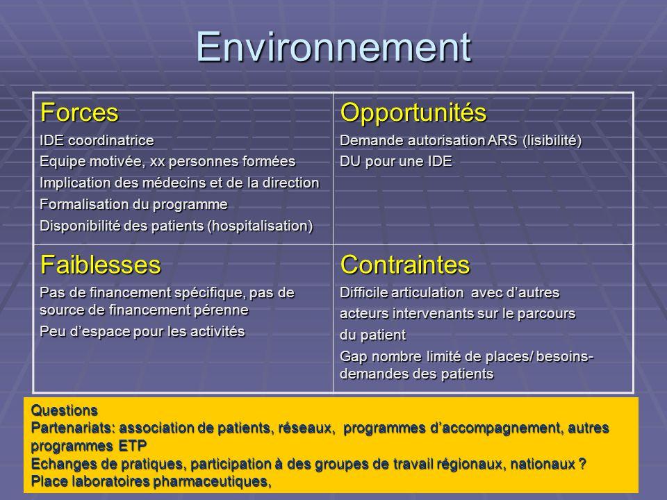 Formalisation / Traçabilité Points forts - Le parcours est écrit - Eléments du diagnostic éducatif écrit dans le dossier du patient - Planning des séa