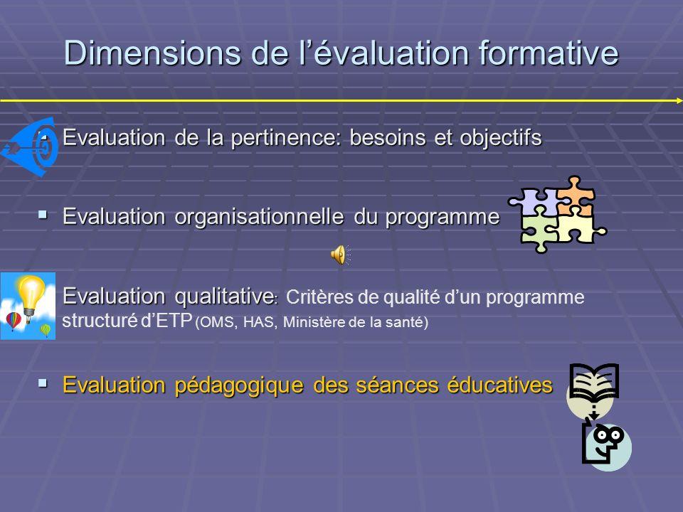 Multidisciplinarité Clarification des intentions Clarification des intentions Langage commun, outils partagés, espaces de concertation, dévaluation La