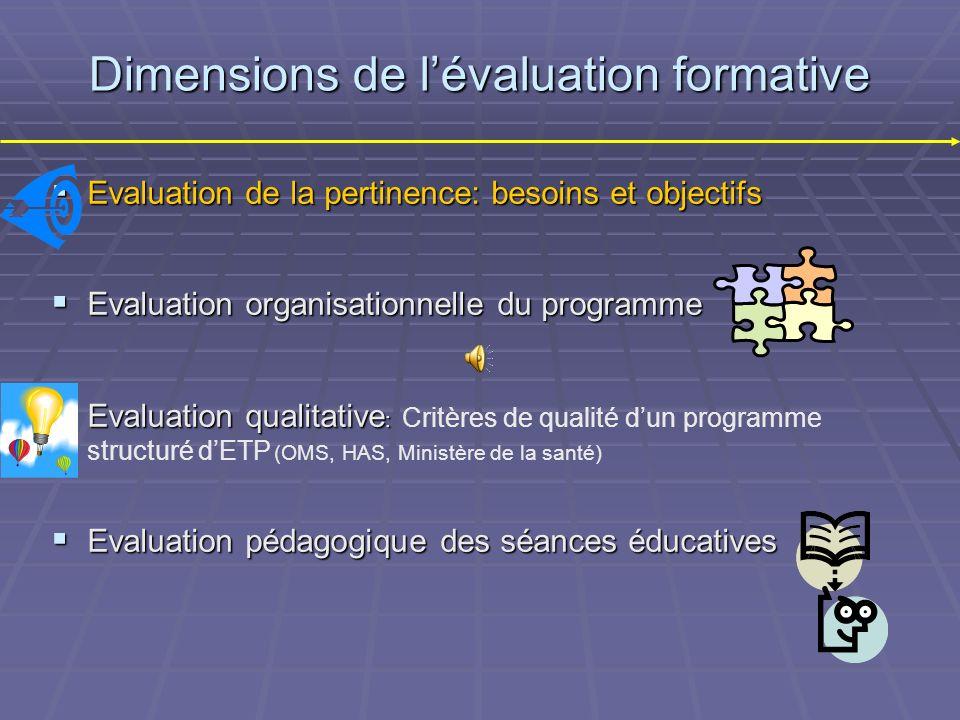 Processus dévaluation formative Présentation du programme par léquipe Présentation du programme par léquipe Lecture critique des documents du programm