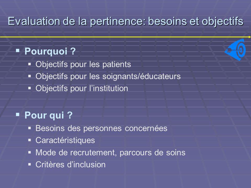 Evaluation de la pertinence: besoins et objectifs Pourquoi .