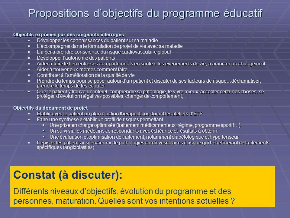Besoins du public cible et objectifs du programme A discuter avec léquipe Quel(s) est (ou sont) le (les) objectif(s) général(aux) du programme Quel(s)