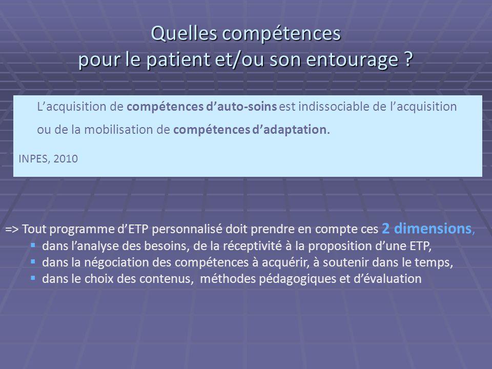 Propositions dobjectifs du programme éducatif Objectifs exprimés par des soignants interrogés Développer les connaissances du patient sur sa maladie D