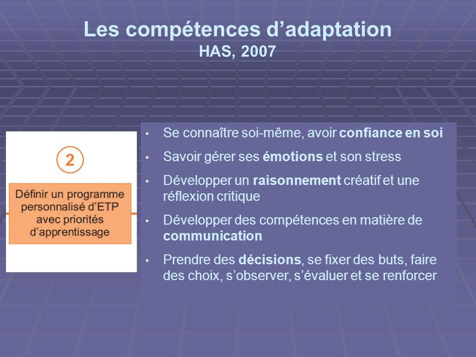 Les compétences dauto-soins (HAS, 2007) Soulager les symptômes, prendre en compte les résultats dune auto-surveillance, dune auto- mesure Adapter des