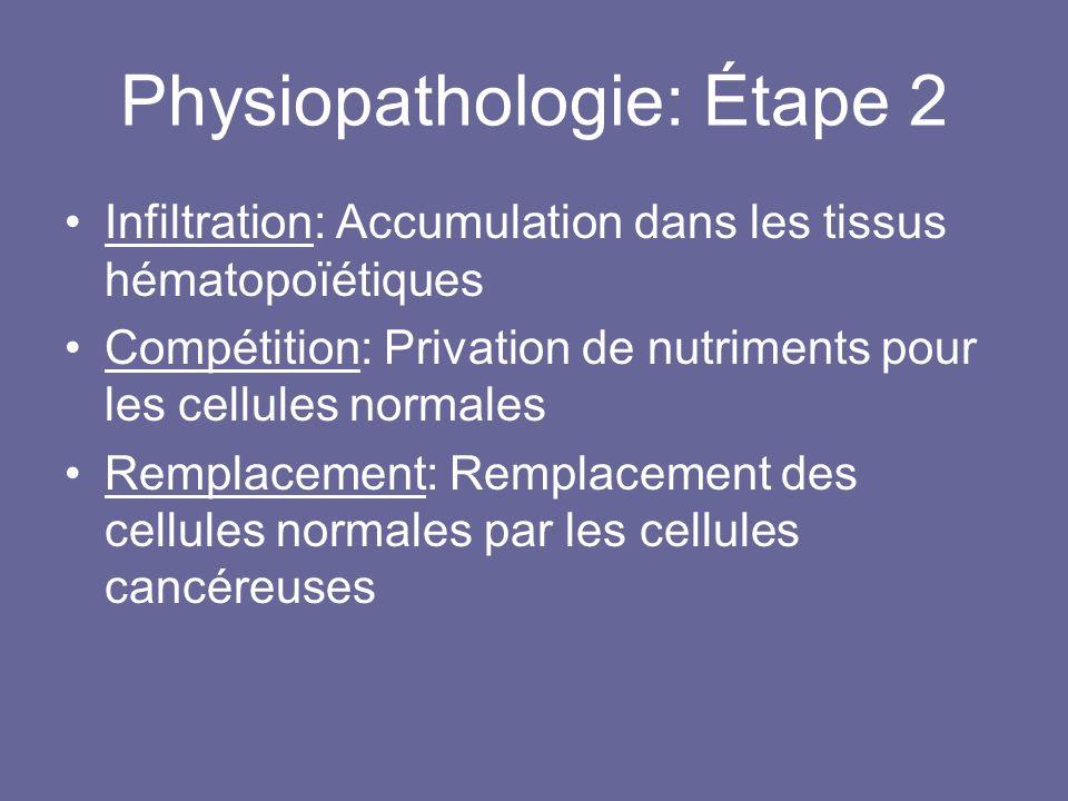 Physiopathologie: Étape 2 Infiltration: Accumulation dans les tissus hématopoïétiques Compétition: Privation de nutriments pour les cellules normales