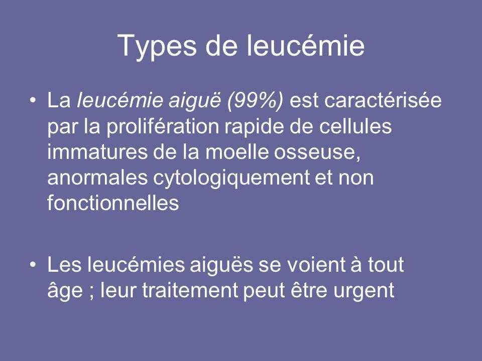 Types de leucémie La leucémie aiguë (99%) est caractérisée par la prolifération rapide de cellules immatures de la moelle osseuse, anormales cytologiq