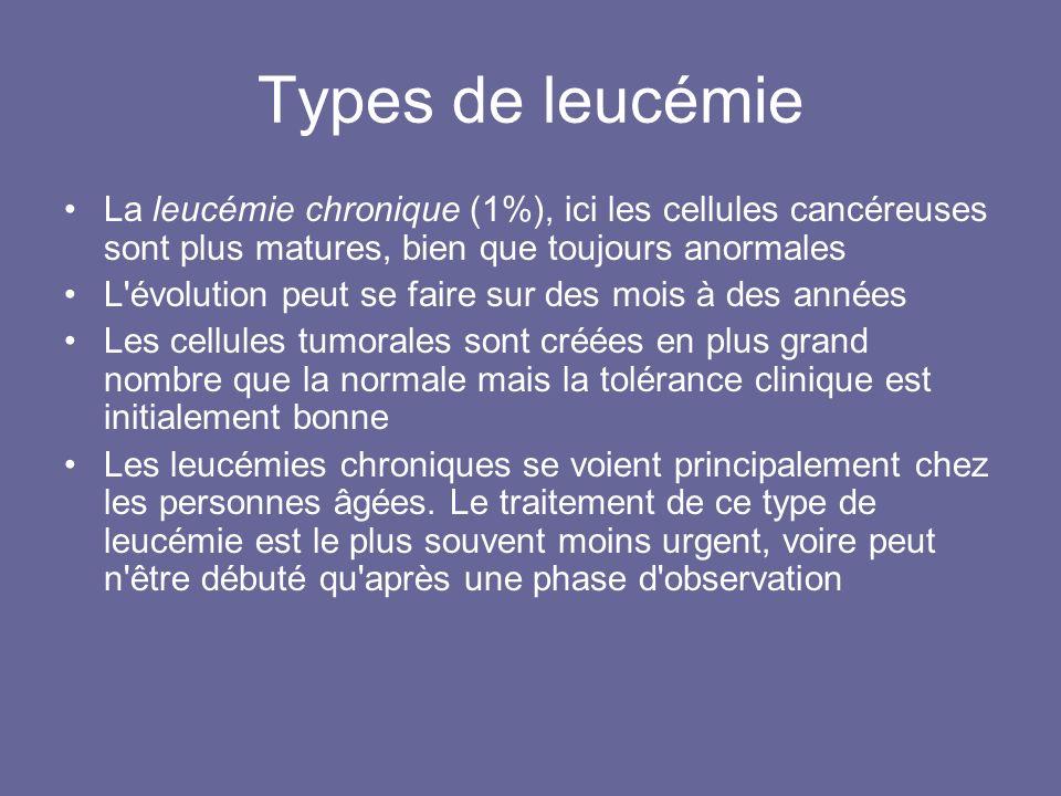 Types de leucémie La leucémie chronique (1%), ici les cellules cancéreuses sont plus matures, bien que toujours anormales L'évolution peut se faire su
