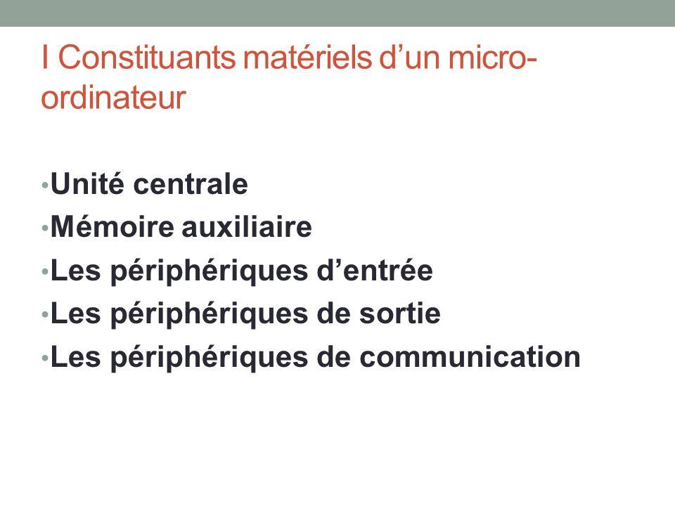 I Constituants matériels dun micro- ordinateur Unité centrale Mémoire auxiliaire Les périphériques dentrée Les périphériques de sortie Les périphériqu