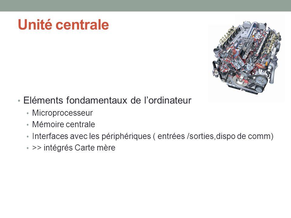 Unité centrale Eléments fondamentaux de lordinateur Microprocesseur Mémoire centrale Interfaces avec les périphériques ( entrées /sorties,dispo de com
