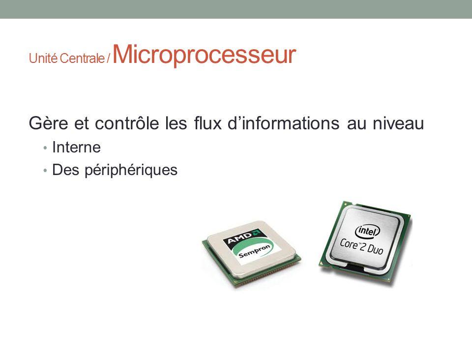 Unité Centrale / Microprocesseur Gère et contrôle les flux dinformations au niveau Interne Des périphériques