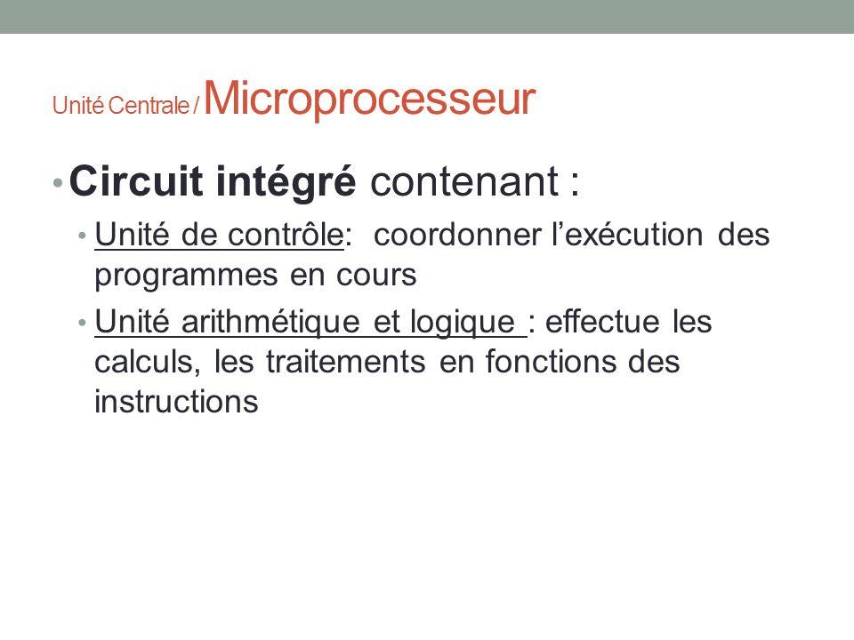 Unité Centrale / Microprocesseur Circuit intégré contenant : Unité de contrôle: coordonner lexécution des programmes en cours Unité arithmétique et lo