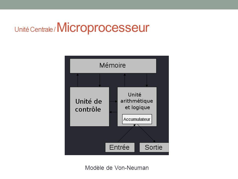 Unité Centrale / Microprocesseur Modèle de Von-Neuman
