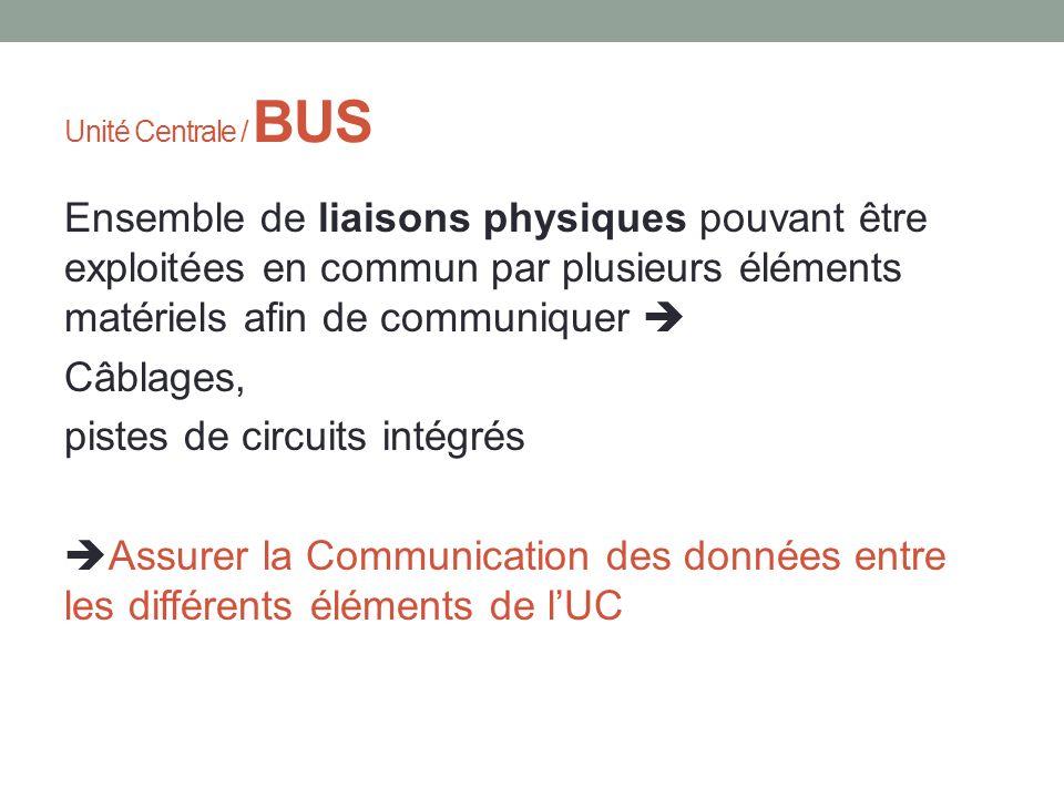 Unité Centrale / BUS Ensemble de liaisons physiques pouvant être exploitées en commun par plusieurs éléments matériels afin de communiquer Câblages, p