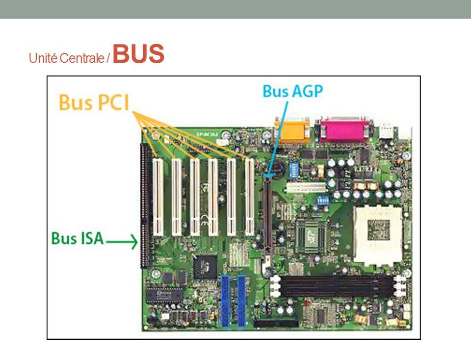 Unité Centrale / BUS Bus de données : BUS ISA BUS PCI BUS AGP