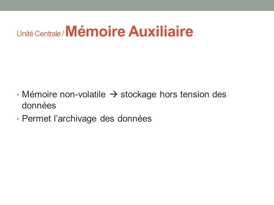Unité Centrale / Mémoire Auxiliaire Mémoire non-volatile stockage hors tension des données Permet larchivage des données