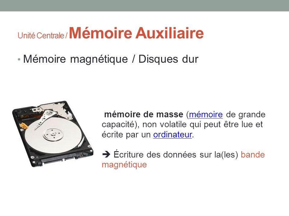 Définition mémoire auxiliaire informatique