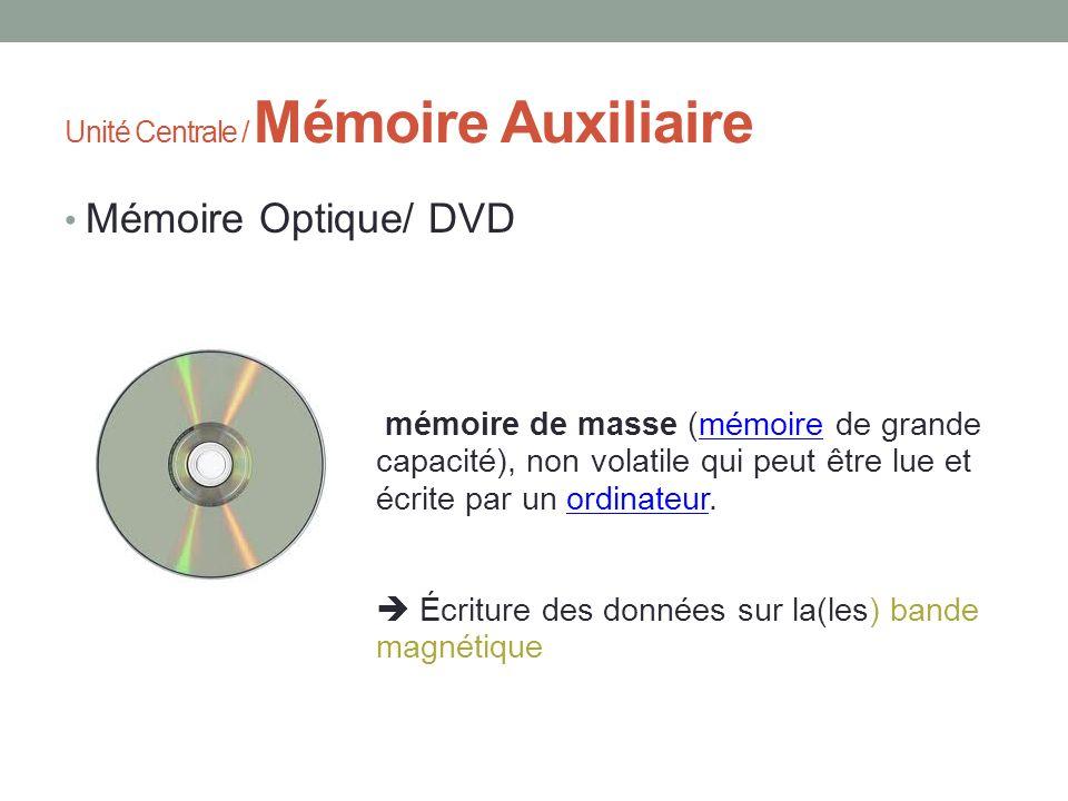 Unité Centrale / Mémoire Auxiliaire Mémoire Optique/ DVD mémoire de masse (mémoire de grande capacité), non volatile qui peut être lue et écrite par u