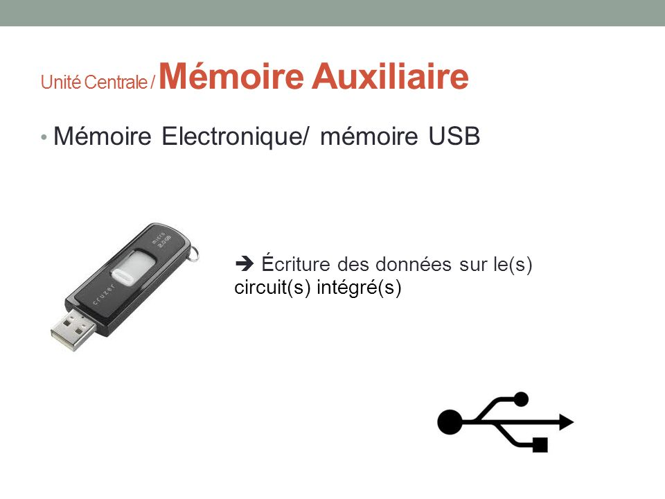Unité Centrale / Mémoire Auxiliaire Mémoire Electronique/ mémoire USB Écriture des données sur le(s) circuit(s) intégré(s)