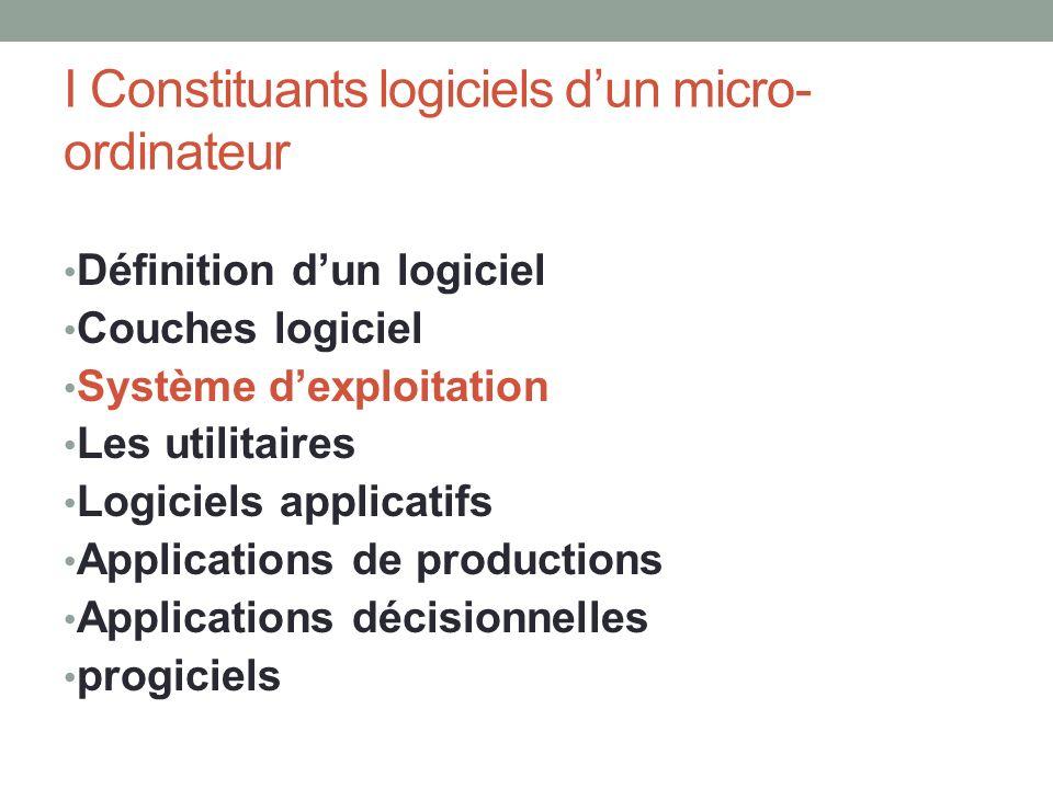 I Constituants logiciels dun micro- ordinateur Définition dun logiciel Couches logiciel Système dexploitation Les utilitaires Logiciels applicatifs Ap