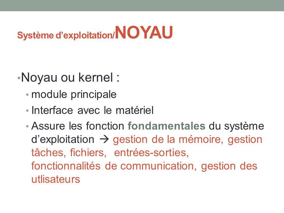 Système dexploitation/ NOYAU Noyau ou kernel : module principale Interface avec le matériel Assure les fonction fondamentales du système dexploitation
