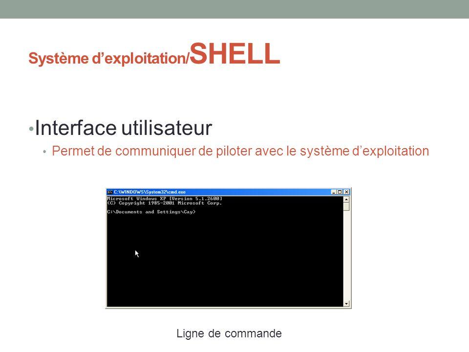 Système dexploitation/ SHELL Interface utilisateur Permet de communiquer de piloter avec le système dexploitation Ligne de commande