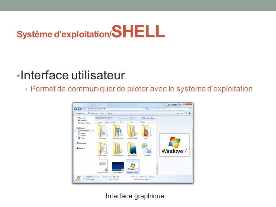 Système dexploitation/ SHELL Interface utilisateur Permet de communiquer de piloter avec le système dexploitation Interface graphique