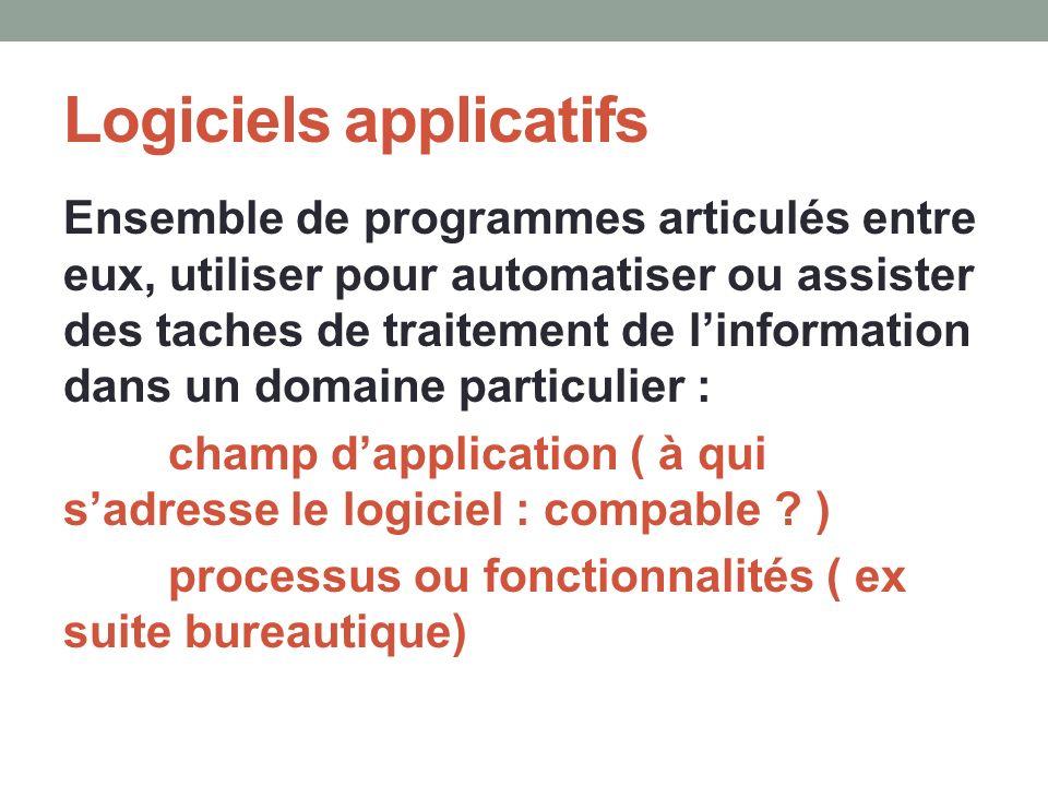 Logiciels applicatifs Ensemble de programmes articulés entre eux, utiliser pour automatiser ou assister des taches de traitement de linformation dans