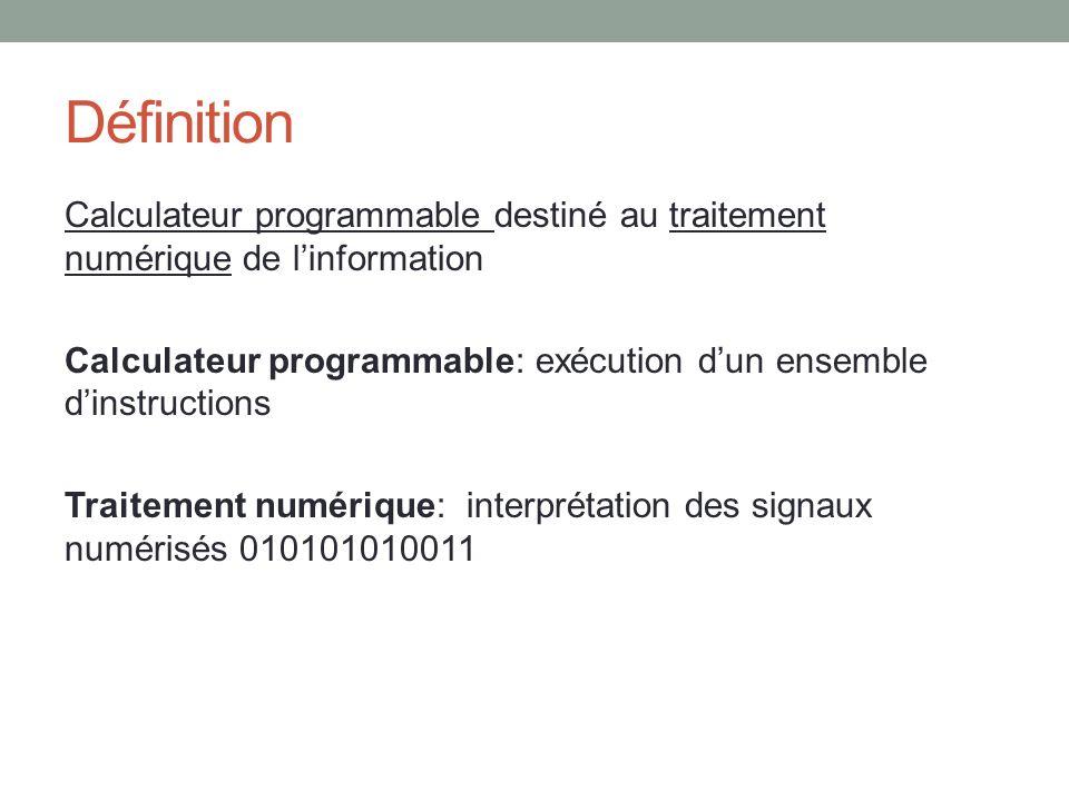 Système dexploitation ensemble de programmes central d un appareil informatique qui sert d interface entre le matériel et les logiciels applicatifs.
