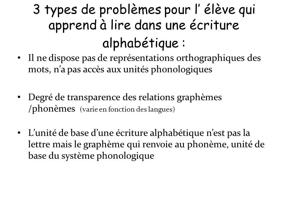 3 types de problèmes pour l élève qui apprend à lire dans une écriture alphabétique : Il ne dispose pas de représentations orthographiques des mots, n