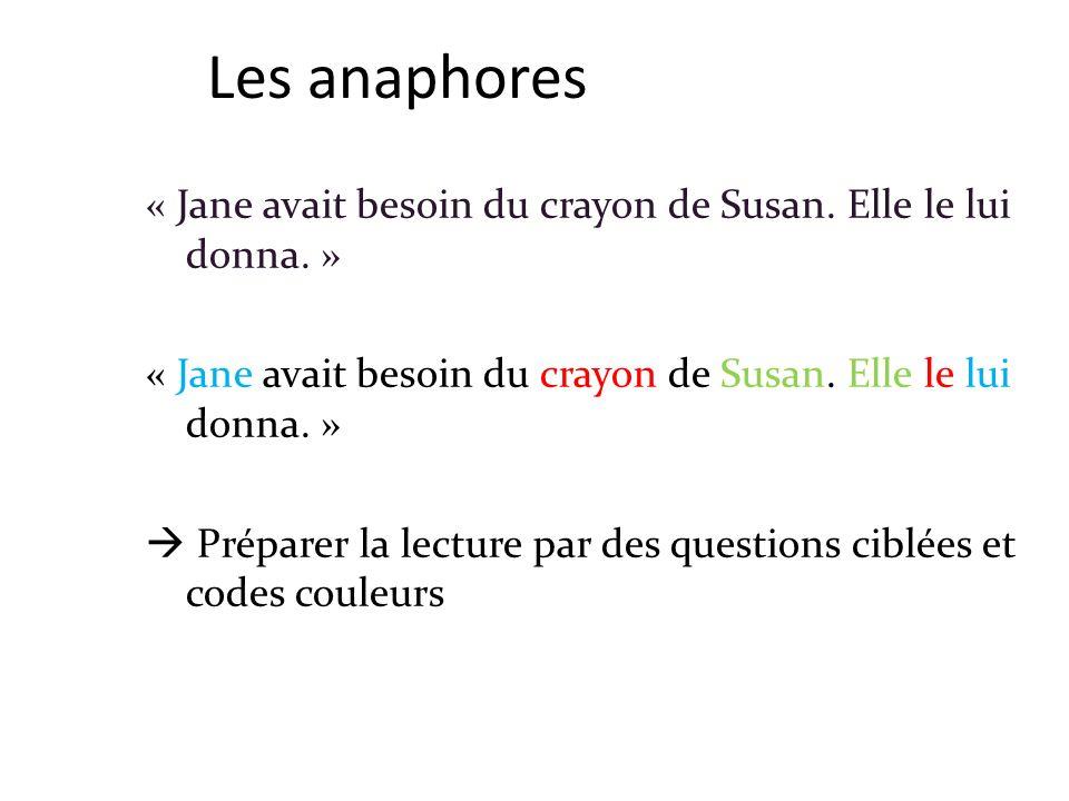 Les anaphores « Jane avait besoin du crayon de Susan. Elle le lui donna. » Préparer la lecture par des questions ciblées et codes couleurs